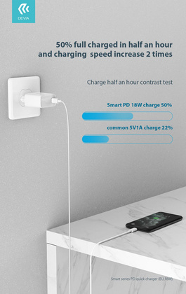 Devia PD Quick Wall Charger - White